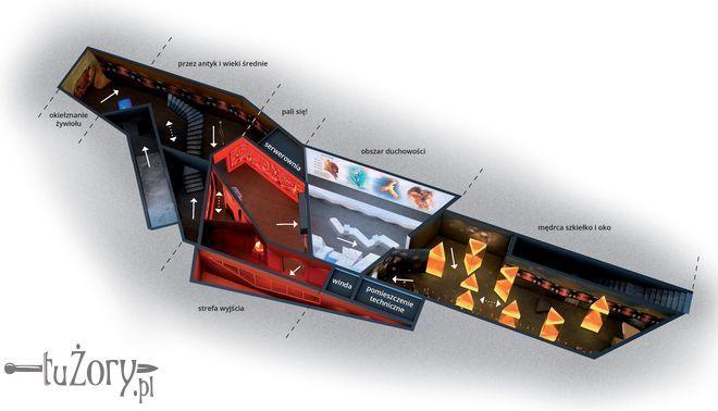 Muzeum Ognia zostanie podzielone na pięć stref tematycznych.