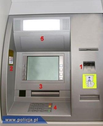 1 - miejsce zamontowania urządzenia do kopiowania danych z karty płatniczej. 2,3,5 - miejsca zamontowania kamery rejestrującej numer PIN. 4 - miejsce zamontowania dodatkowej klawiatury przechwytującej wprowadzany nr PIN