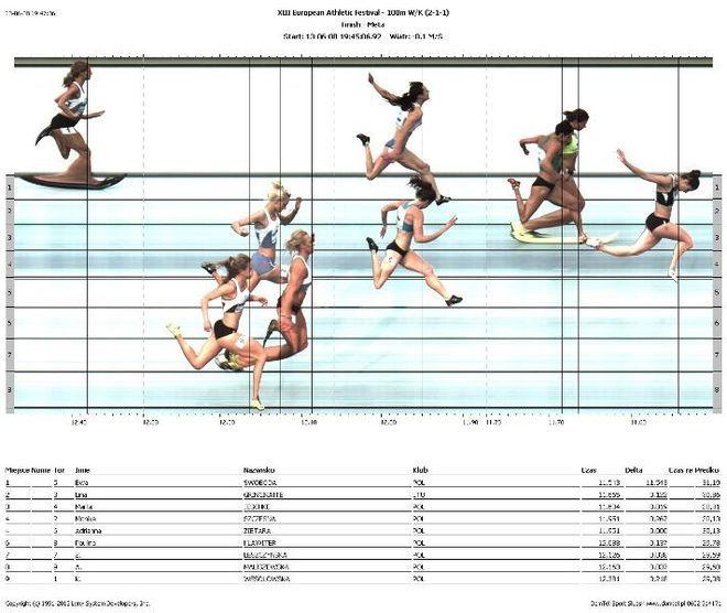 Zapis ostatnich metrów biegu.