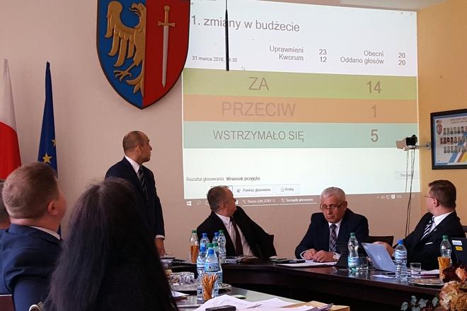 Po raz pierwszy głosowanie elektroniczne przeprowadzono na marcowej sesji