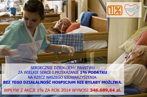 Hospicjum w Żorach zebrało ponad 346 tys. zł z 1% podatku, mat. prasowe