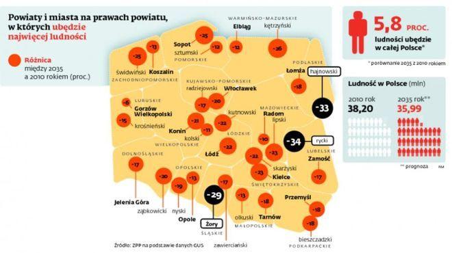 Żory najmłodszym miastem na Śląsku. Na jak długo?, archiwum